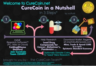 CureCoin in a Nutshell